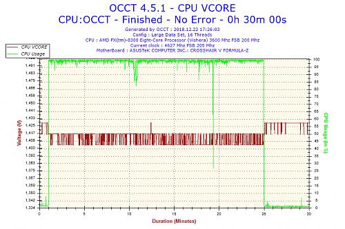 Kliknij obrazek, aby uzyskać większą wersję  Nazwa:2018-12-22-17h26-Voltage-CPU VCORE.png Wyświetleń:26 Rozmiar:44.9 KB ID:4633