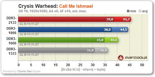 Kliknij obrazek, aby uzyskać większą wersję  Nazwa:crysis_warhead.png Wyświetleń:29 Rozmiar:30.5 KB ID:3766