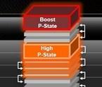 Overclock.pl - Sprzętowy tryb Turbo w Radeonach