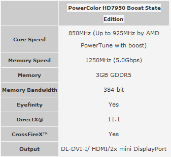 powercolor_hd7950_boost_state_edition_sp