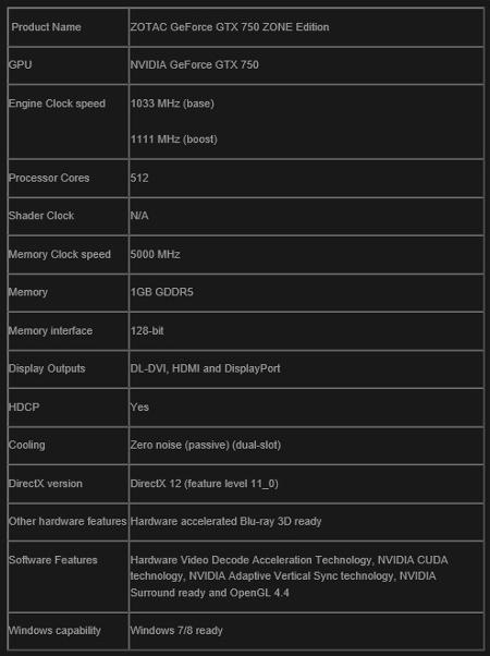 Pasywnie chłodzony GeForce GTX 750 od Zotac