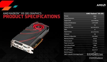 Znamy cenę i parametry karty graficznej – AMD Radeon R9 285