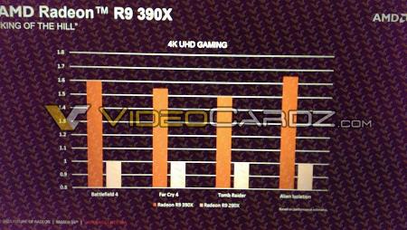 Pogłoski na temat specyfikacji kart graficznych AMD Radeon R9 390X