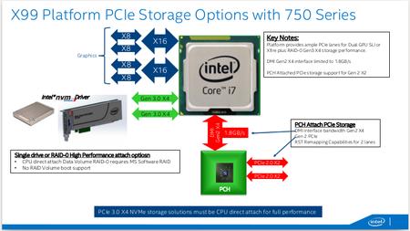 Intel SSD serii 750 – najszybsze konsumenckie dyski SSD od Intela